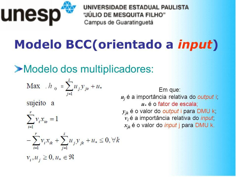 Modelo BCC(orientado a input)