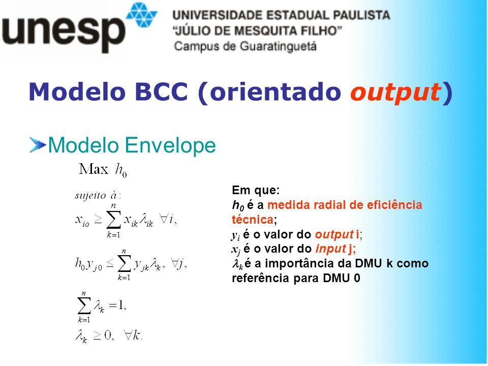 Modelo BCC (orientado output)
