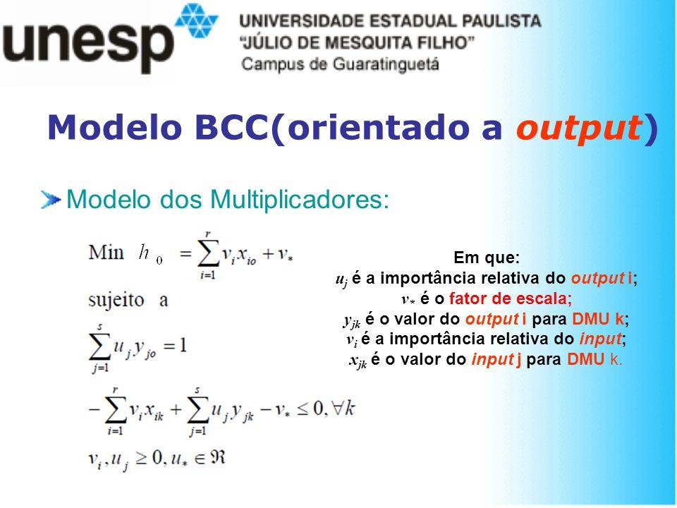 Modelo BCC(orientado a output)