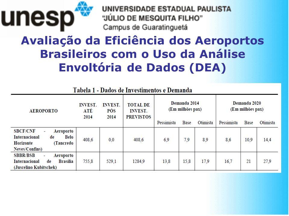 Avaliação da Eficiência dos Aeroportos Brasileiros com o Uso da Análise Envoltória de Dados (DEA)