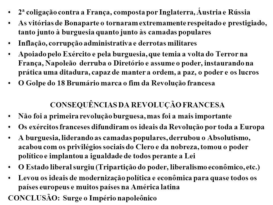 CONSEQUÊNCIAS DA REVOLUÇÃO FRANCESA