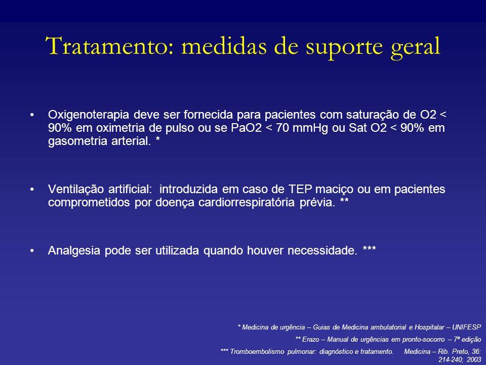 Tratamento: medidas de suporte geral