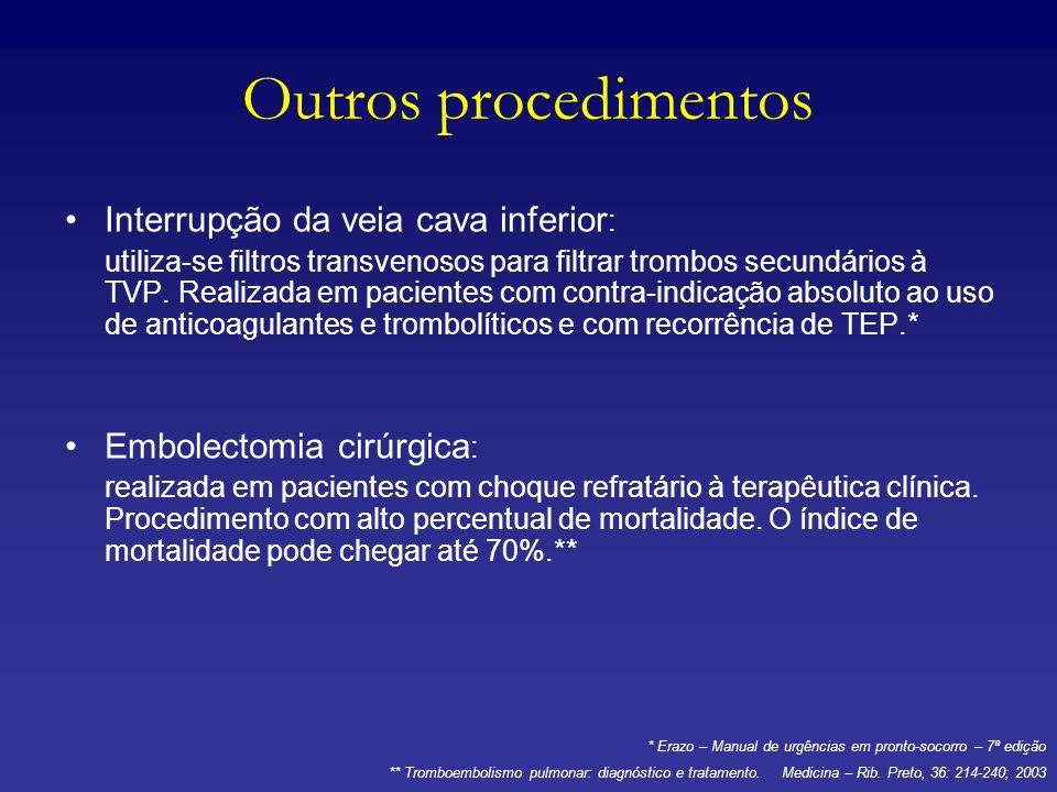Outros procedimentos Interrupção da veia cava inferior: