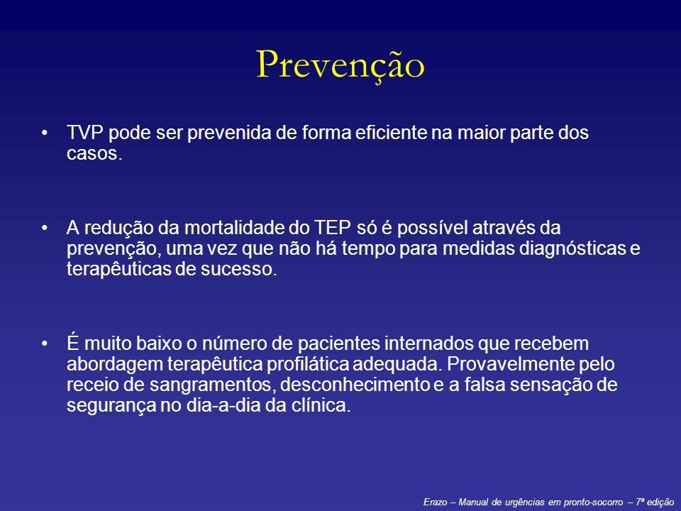PrevençãoTVP pode ser prevenida de forma eficiente na maior parte dos casos.