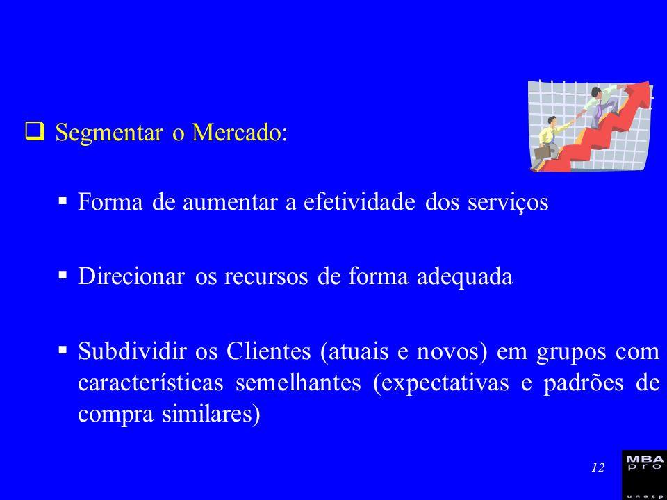 Segmentar o Mercado: Forma de aumentar a efetividade dos serviços. Direcionar os recursos de forma adequada.