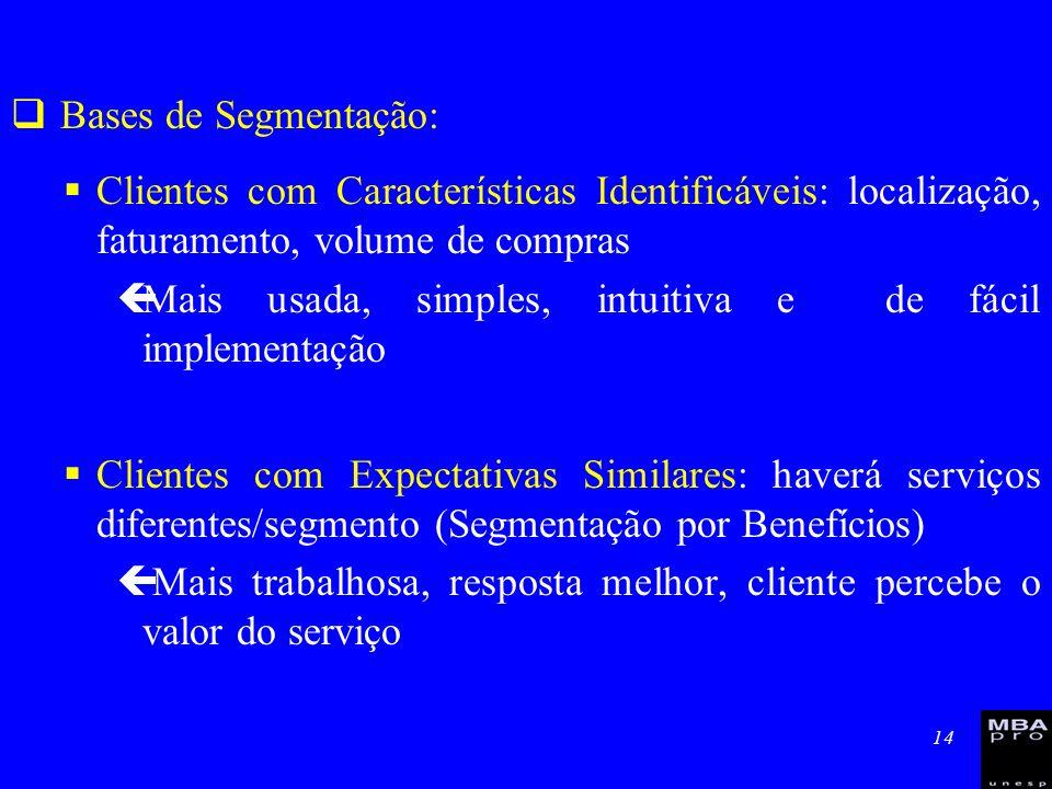 Bases de Segmentação: Clientes com Características Identificáveis: localização, faturamento, volume de compras.