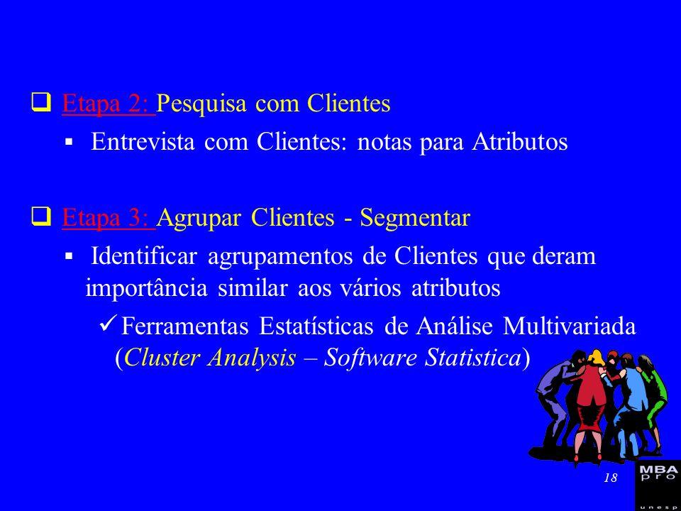 Etapa 2: Pesquisa com Clientes