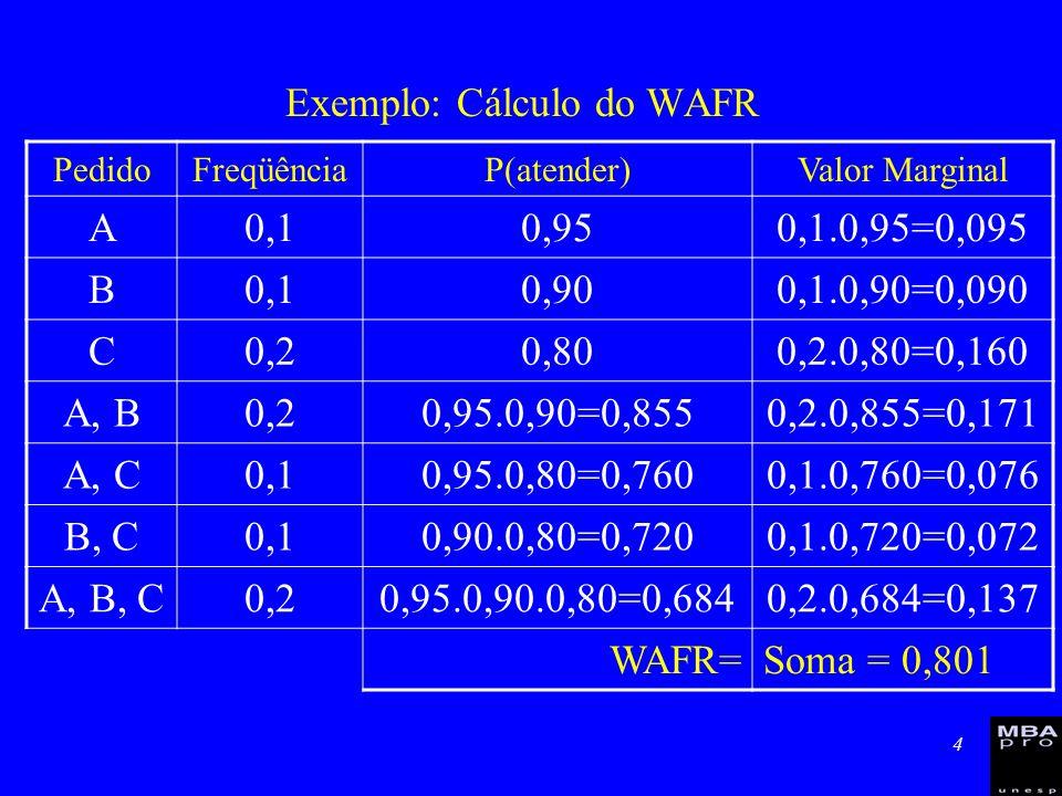 Exemplo: Cálculo do WAFR