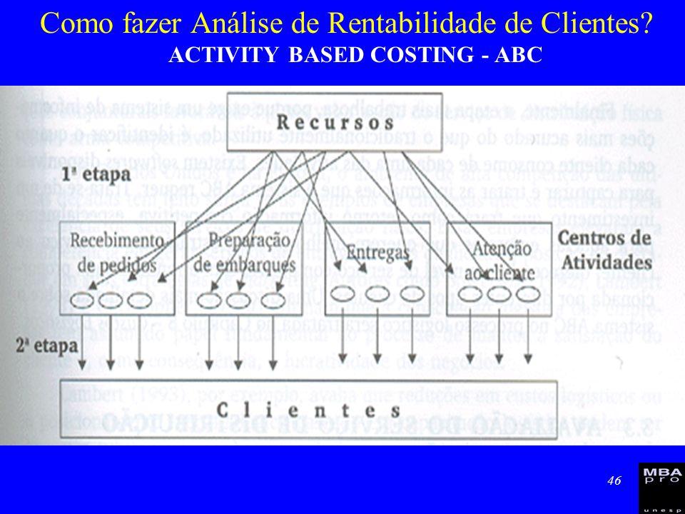 Como fazer Análise de Rentabilidade de Clientes