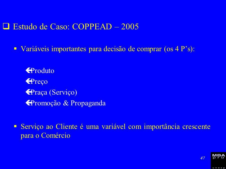 Estudo de Caso: COPPEAD – 2005