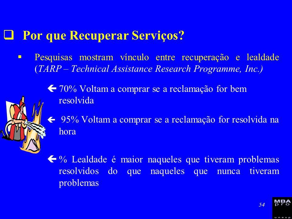 Por que Recuperar Serviços