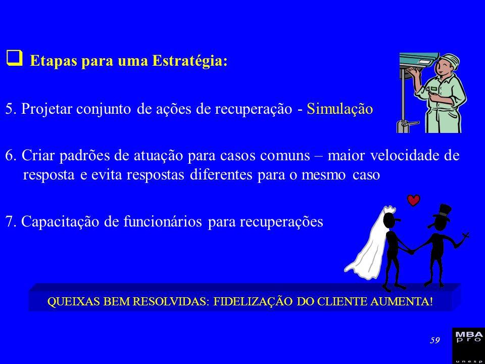 QUEIXAS BEM RESOLVIDAS: FIDELIZAÇÃO DO CLIENTE AUMENTA!