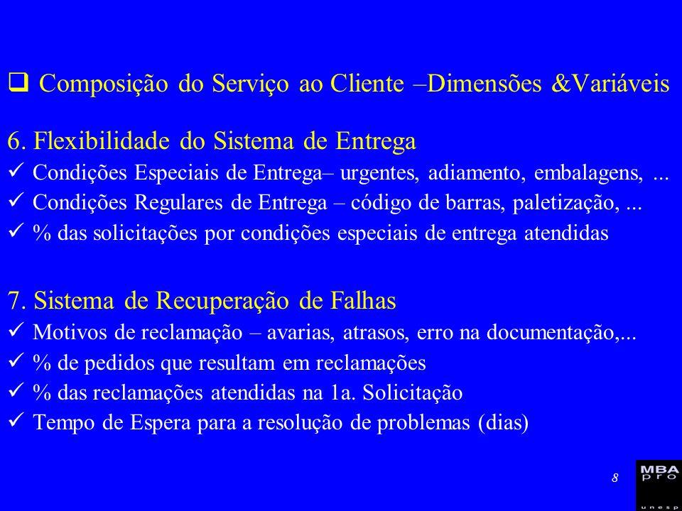 Composição do Serviço ao Cliente –Dimensões &Variáveis