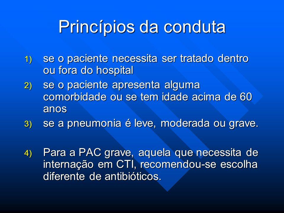 Princípios da conduta se o paciente necessita ser tratado dentro ou fora do hospital.