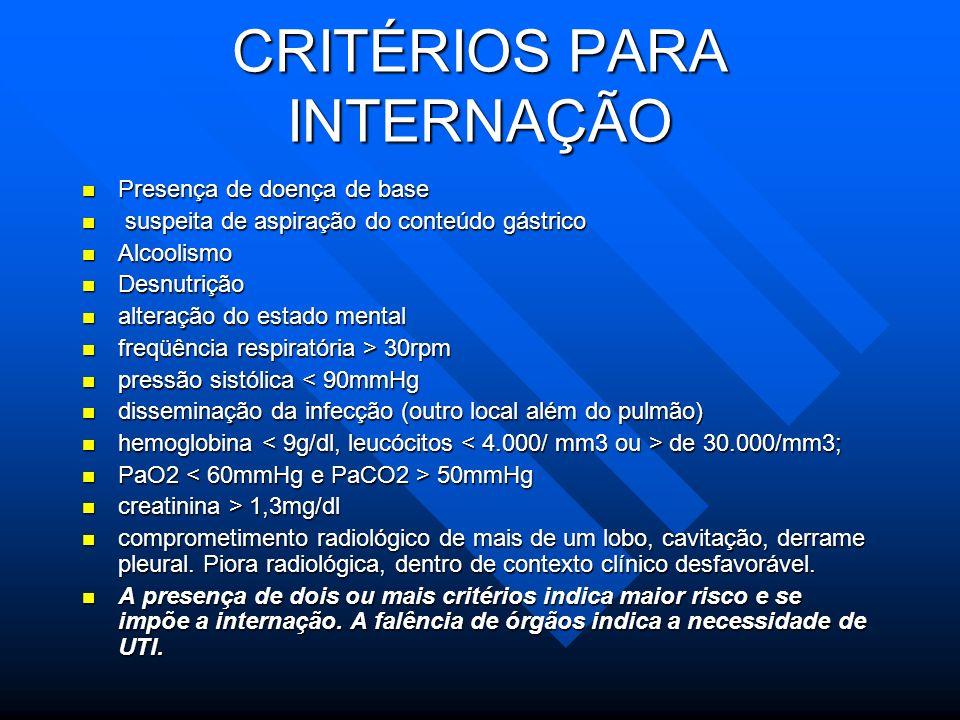 CRITÉRIOS PARA INTERNAÇÃO