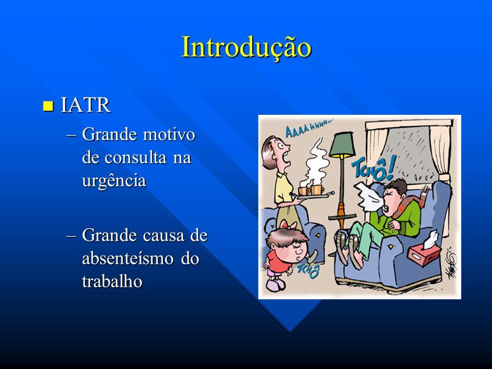 Introdução IATR Grande motivo de consulta na urgência