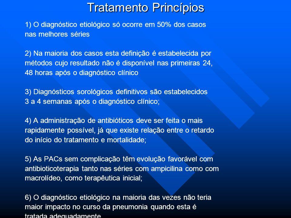 Tratamento Princípios