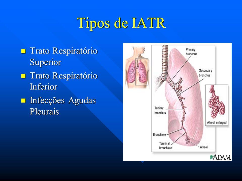 Tipos de IATR Trato Respiratório Superior Trato Respiratório Inferior
