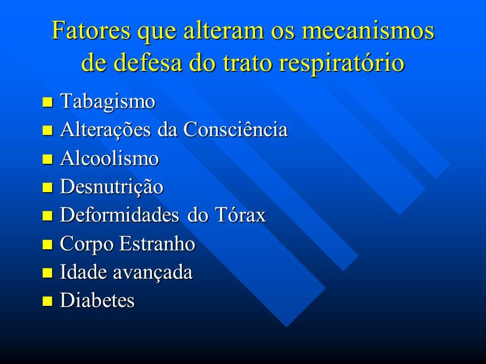 Fatores que alteram os mecanismos de defesa do trato respiratório