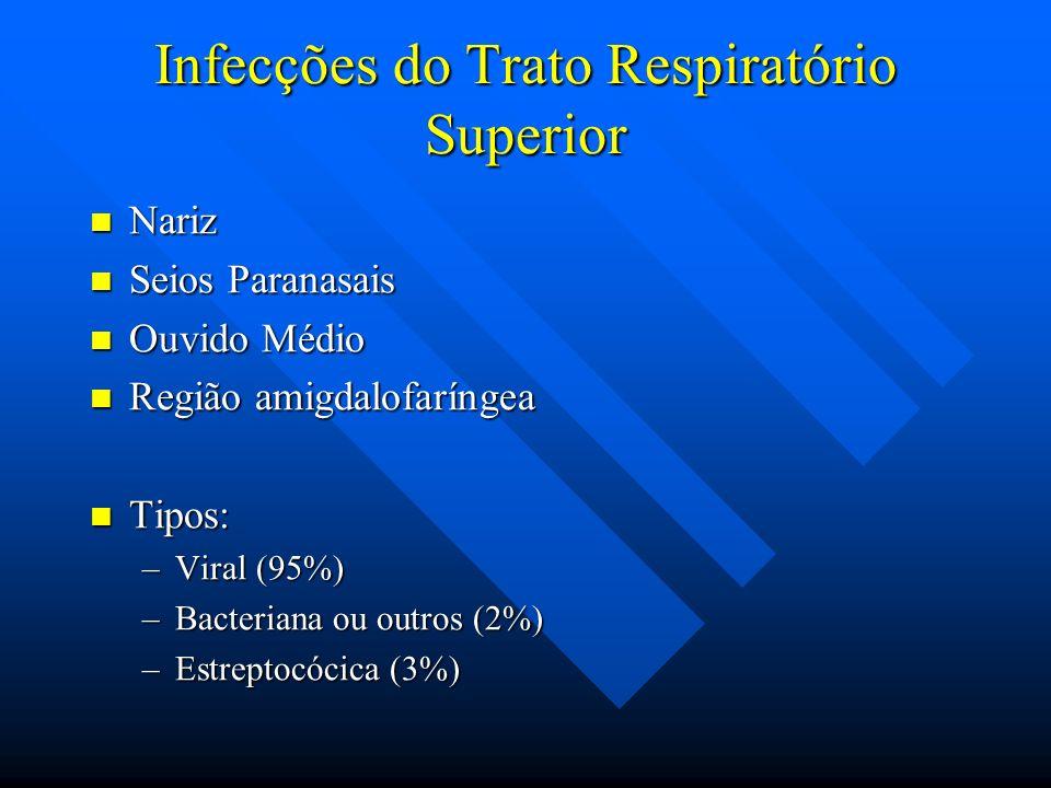 Infecções do Trato Respiratório Superior
