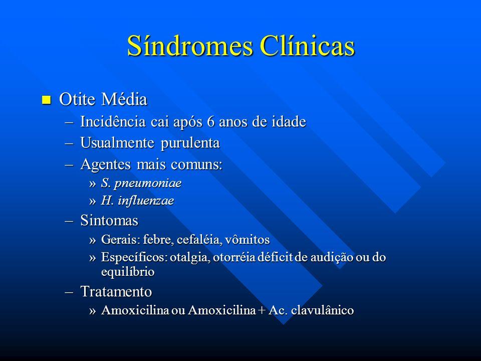 Síndromes Clínicas Otite Média Incidência cai após 6 anos de idade