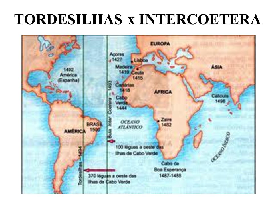 TORDESILHAS x INTERCOETERA