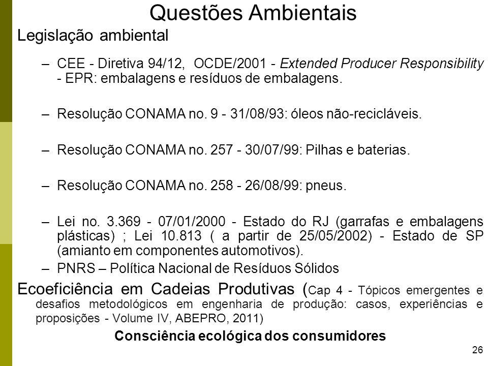 Consciência ecológica dos consumidores
