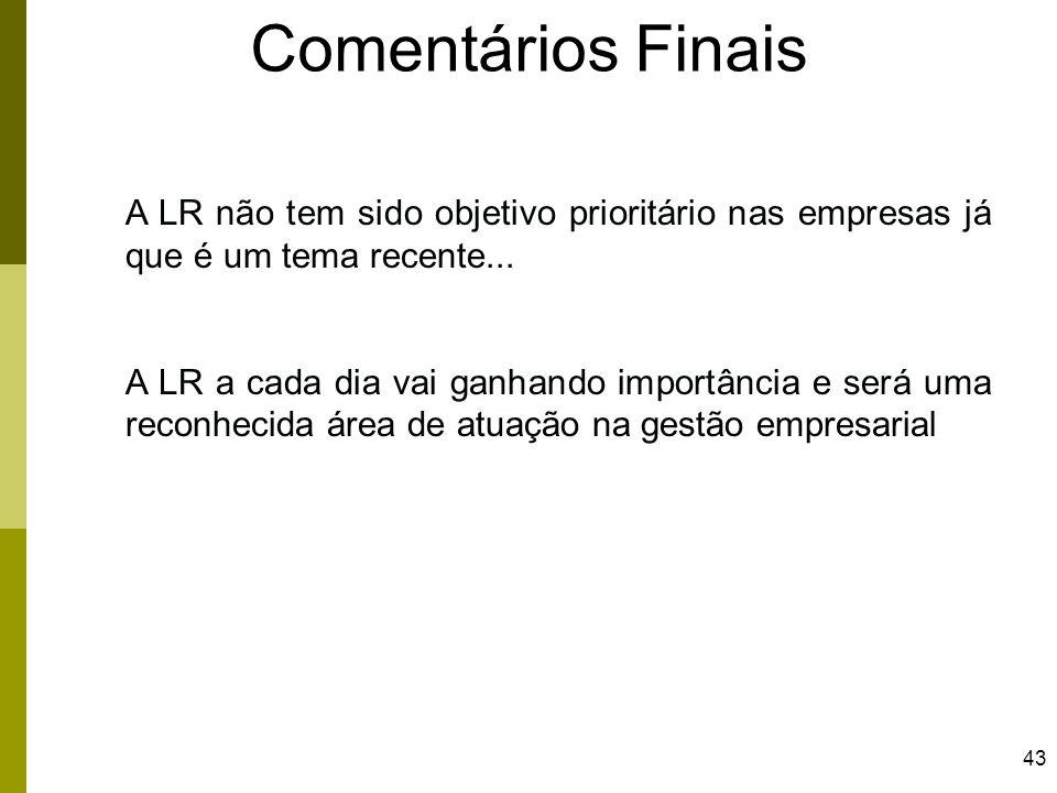 Comentários Finais A LR não tem sido objetivo prioritário nas empresas já que é um tema recente...
