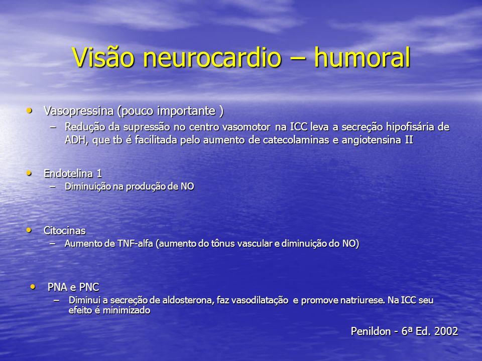 Visão neurocardio – humoral