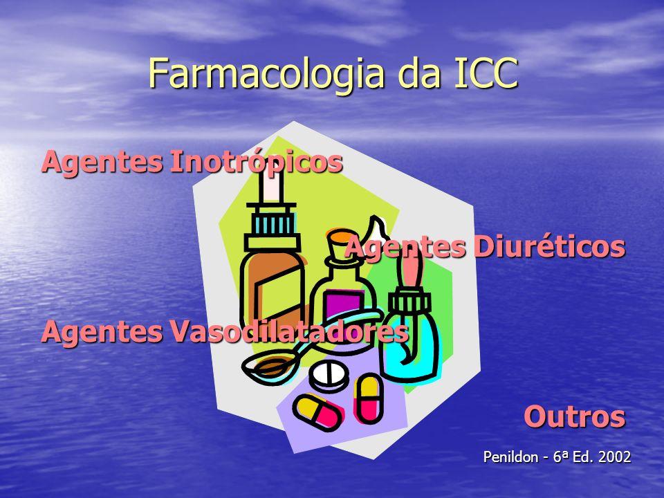 Farmacologia da ICC Agentes Inotrópicos Agentes Diuréticos