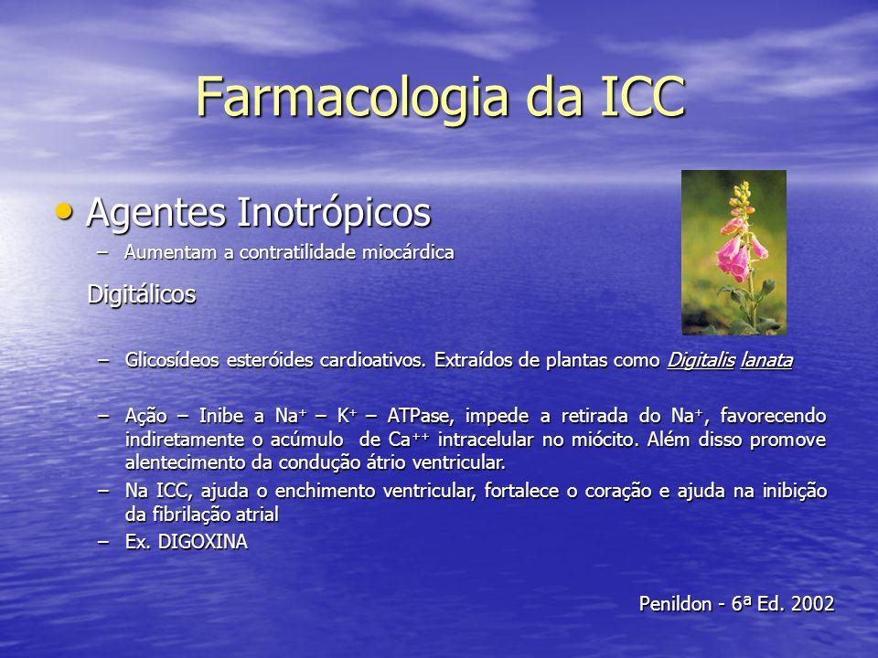 Farmacologia da ICC Agentes Inotrópicos Digitálicos