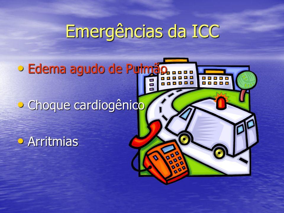 Emergências da ICC Edema agudo de Pulmão Choque cardiogênico Arritmias