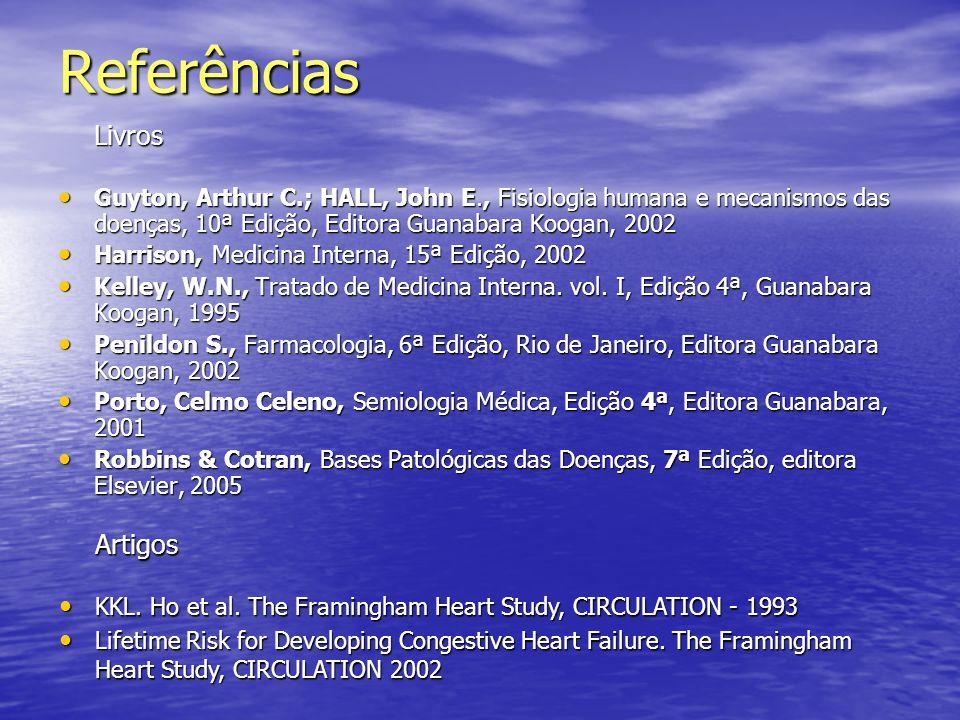 Referências Livros Artigos