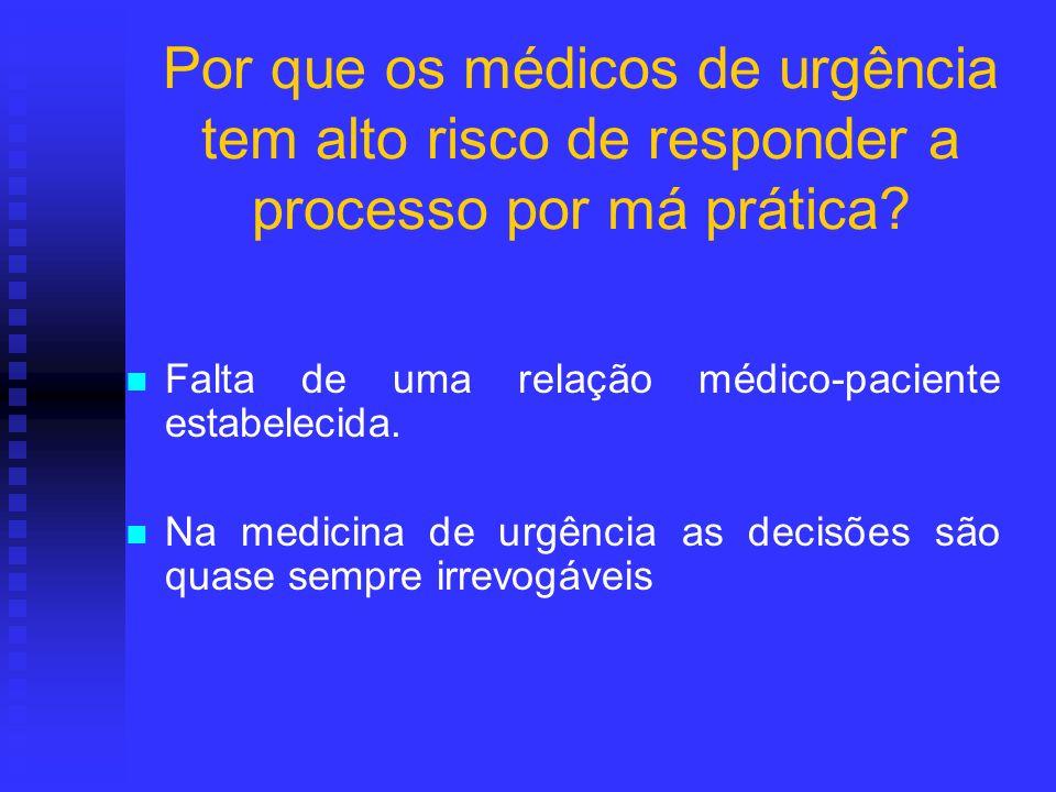 Por que os médicos de urgência tem alto risco de responder a processo por má prática