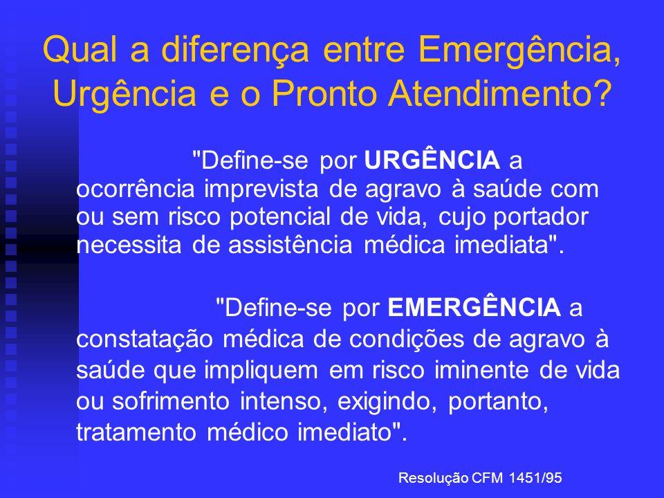 Qual a diferença entre Emergência, Urgência e o Pronto Atendimento