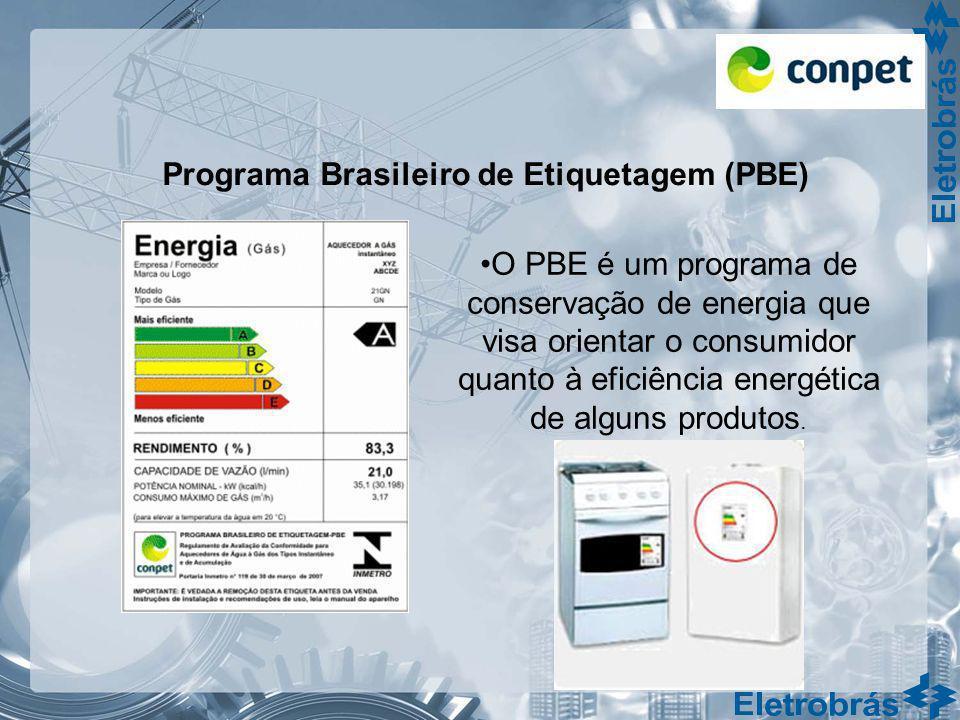 Programa Brasileiro de Etiquetagem (PBE)
