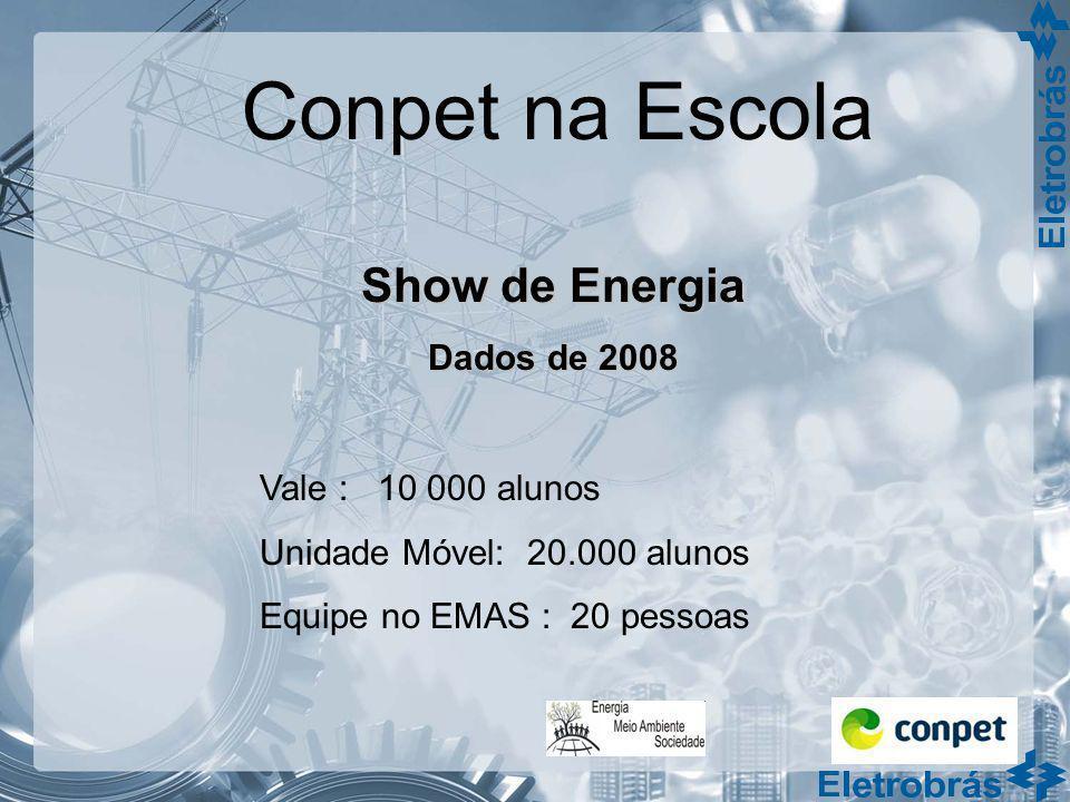 Conpet na Escola Show de Energia Dados de 2008 Vale : 10 000 alunos