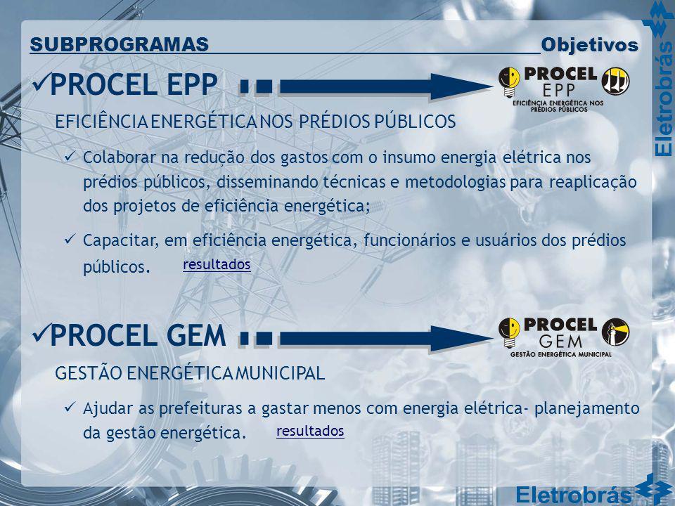 PROCEL EPP PROCEL GEM SUBPROGRAMAS Objetivos