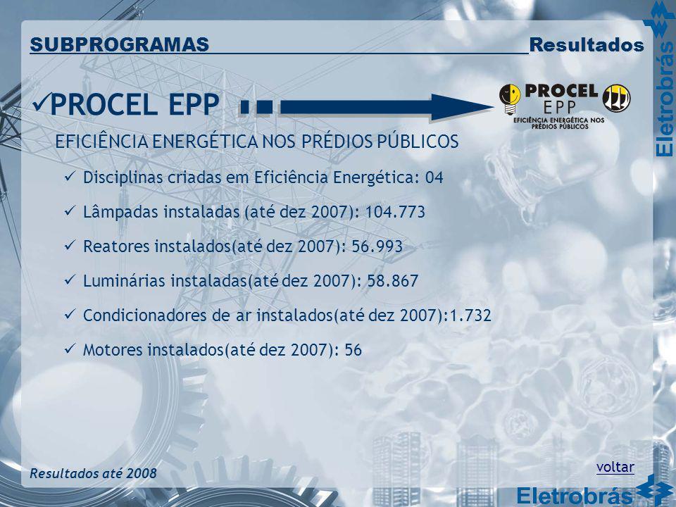PROCEL EPP SUBPROGRAMAS Resultados