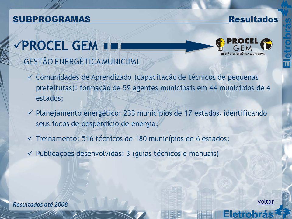 PROCEL GEM SUBPROGRAMAS Resultados GESTÃO ENERGÉTICA MUNICIPAL
