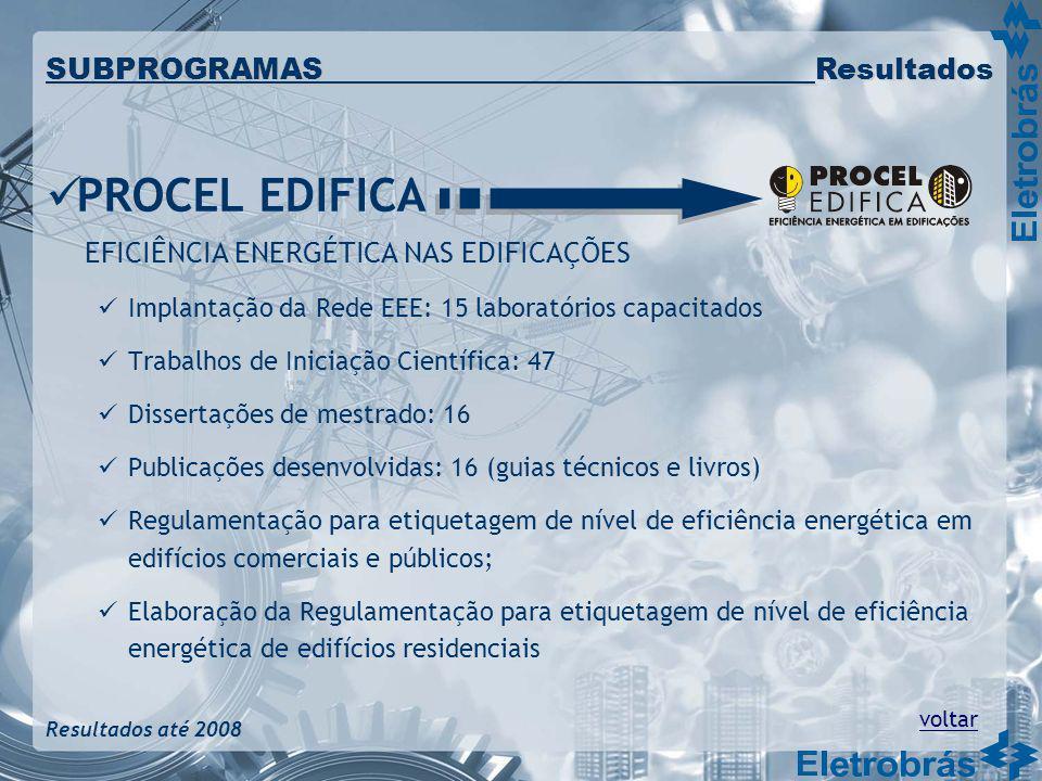 PROCEL EDIFICA SUBPROGRAMAS Resultados