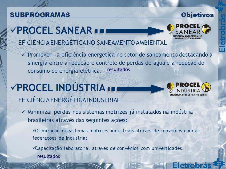 PROCEL SANEAR PROCEL INDÚSTRIA SUBPROGRAMAS Objetivos