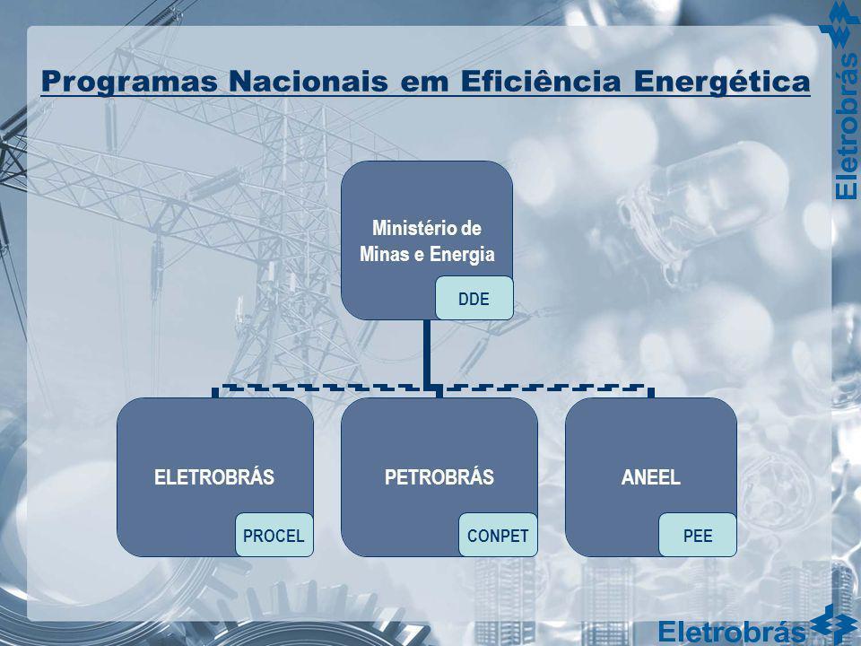 Programas Nacionais em Eficiência Energética