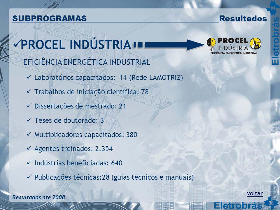 PROCEL INDÚSTRIA EFICIÊNCIA ENERGÉTICA INDUSTRIAL