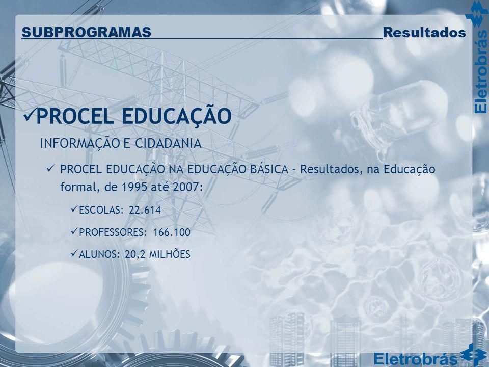 PROCEL EDUCAÇÃO SUBPROGRAMAS Resultados INFORMAÇÃO E CIDADANIA