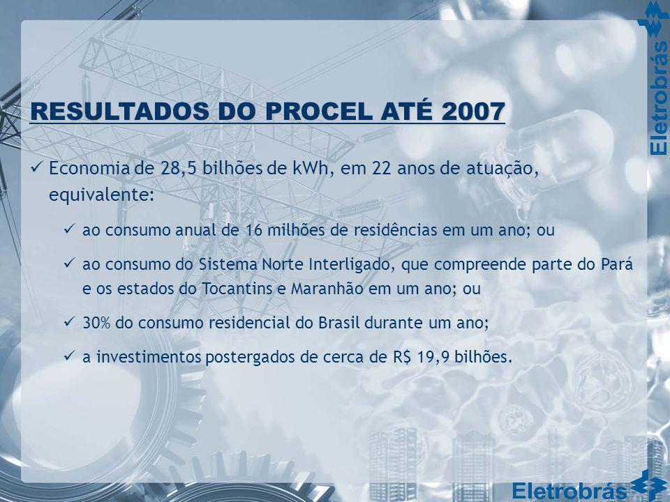 RESULTADOS DO PROCEL ATÉ 2007