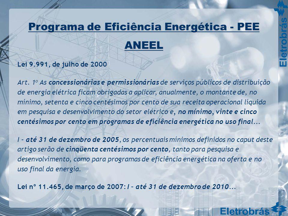 Programa de Eficiência Energética - PEE ANEEL
