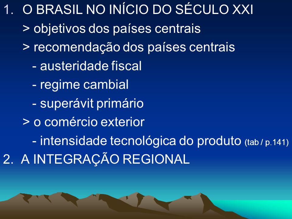 O BRASIL NO INÍCIO DO SÉCULO XXI