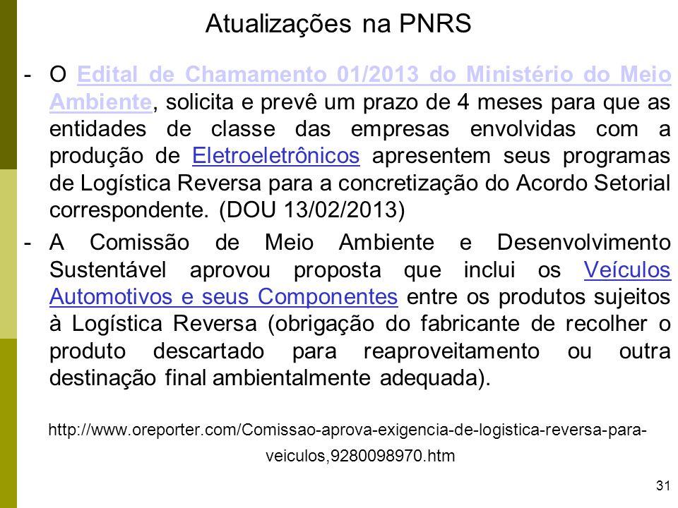 Atualizações na PNRS