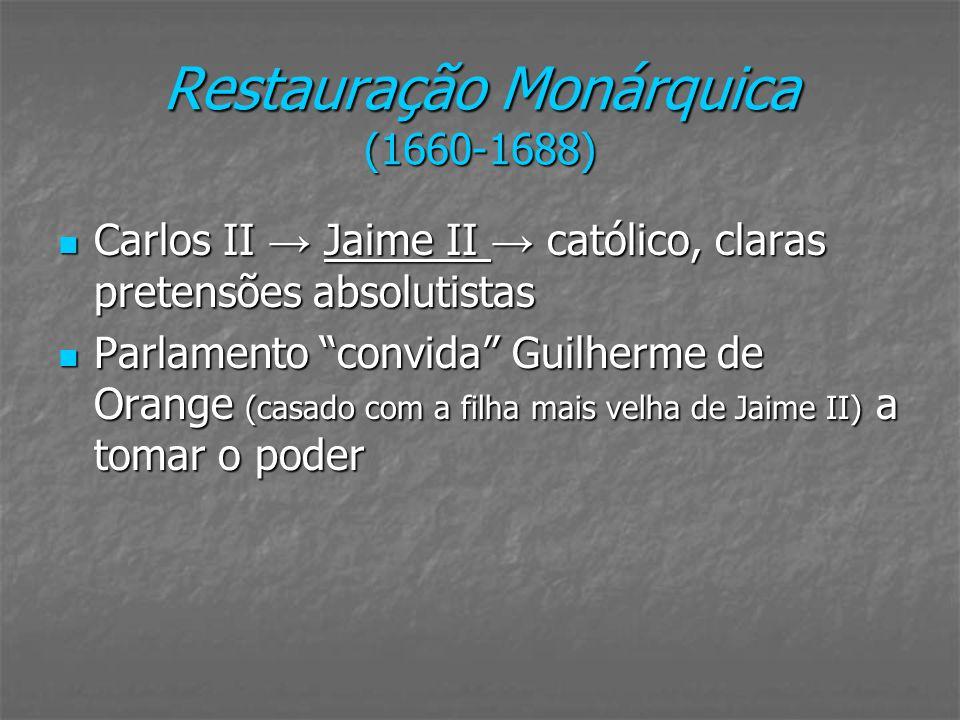 Restauração Monárquica (1660-1688)